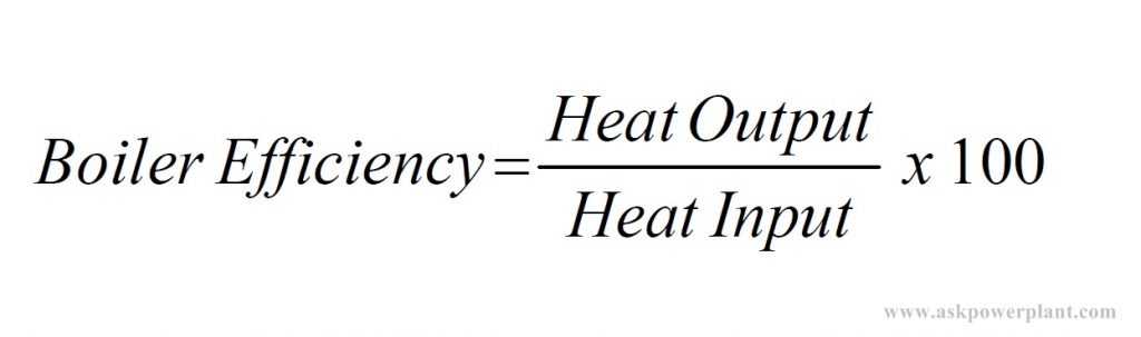 Direct- Method- boiler -efficiency