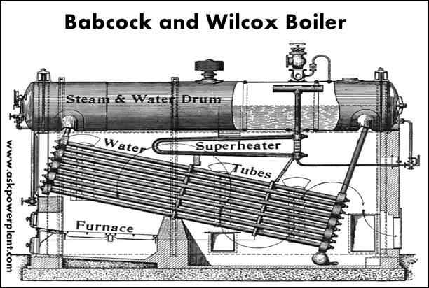 Babcock and Wilcox boiler (1)